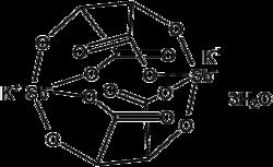 Struktur von Kaliumantimonyltartrat
