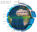 Atmosphere Circulation-Persian.png