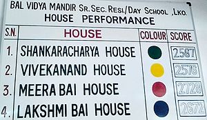Bal Vidya Mandir, Lucknow - BVM House Performance Board
