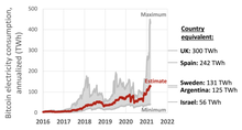 """Kaip veikia """"Bitcoin Mining""""?"""