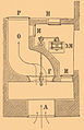 Brockhaus-Efron Electric Ventilation.jpg