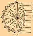 Brockhaus and Efron Encyclopedic Dictionary b43 259-1.jpg