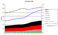 BruttostaatsschuldenEuroEngl.png