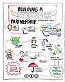 Building a stronger partnership.jpg