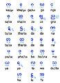 Burmese Consonant Stroke.jpg