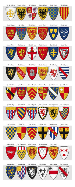 Camden Roll - Image: CAMDEN ROLL Panel 1 shields 1 to 54