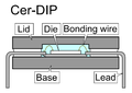 Cer-DIP package sideview.PNG