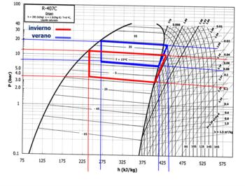 Bomba de calor wikipedia la enciclopedia libre for Bombas de calor y frio precios