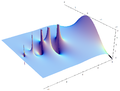 Complex gamma function Re.png