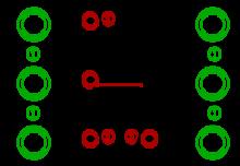 Ring Replication