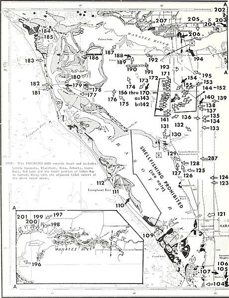 Gulf Stream Location Florida