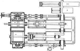 Expansion valve (steam engine)