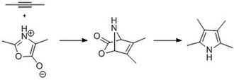 Pyrrole - Synthesis of pyrroles via Diels–Alder cyclization