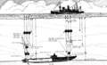 Diagram of salvage gear used to raise USS Squalus (SS-192) in 1939.png
