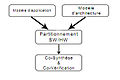 Diagramme-Y.jpg