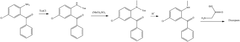 Diazepam synthesis2.png