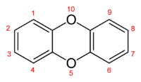The skeletal formula and substituent numbering scheme of the parent compound dibenzo-p-dioxin