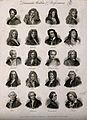 Dramatists and actors; twenty portraits. Engraving by J.W. C Wellcome V0006815.jpg