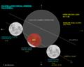 Eclipse Lunar Parcial. 16.08.2008.png