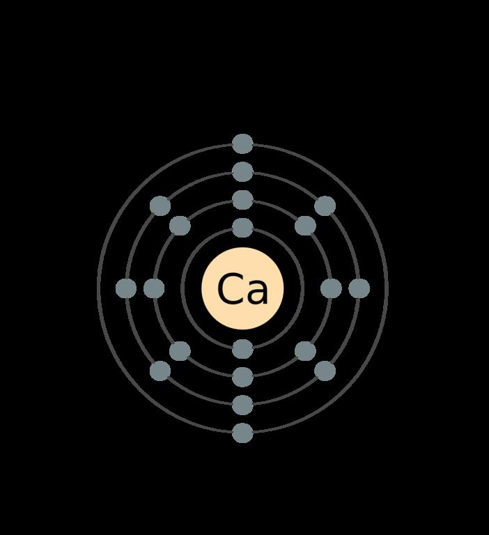 Fileelectron Shell 020 Calciumg Wikimedia Commons