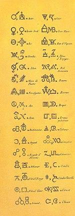 Elementsymbole zur Zeit Antoine Laurent de Lavoisier, Teil 1