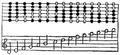 Encyclopedie-6-p744-fifre.PNG