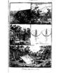 Encyclopedie volume 2b-058.png
