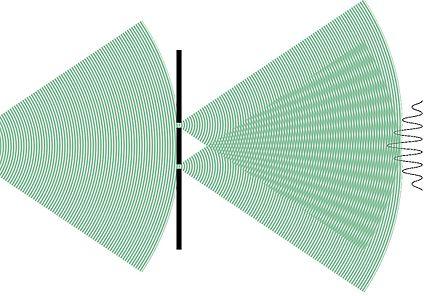 Qu'est ce que la dualité onde-particule ? 424px-Fentes_young