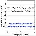 Fig-SQZspektrum2 D RS.jpg