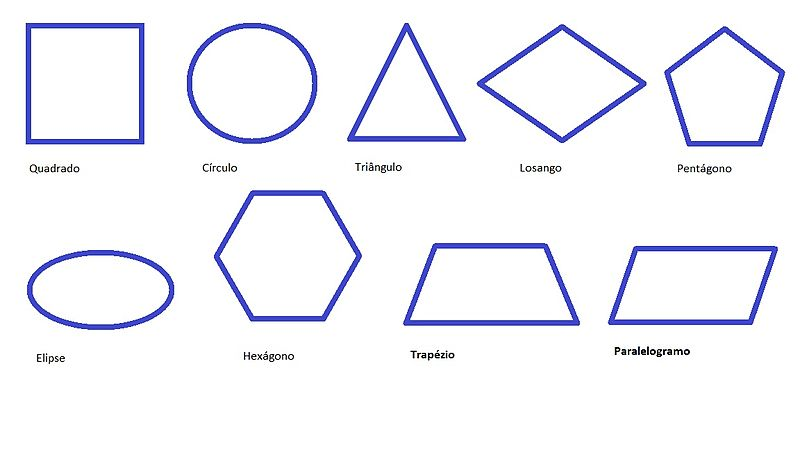 Archivo:Figuras geométricas simples.jpg