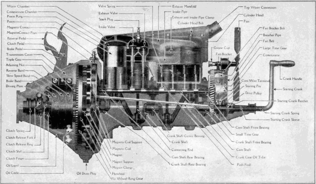 model t ford engine diagram ford model t engine diagram wire data rh sellfie co Simple Diagram of a Model T 2015 Ford Model T