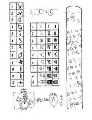 Lithuanian calendar - The Gediminas Sceptre, a medieval Lithuanian calendar