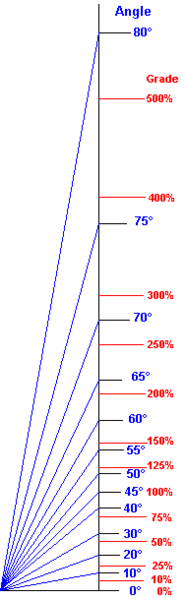 File:Grade slope.png
