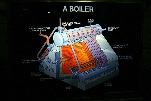 Belfast Boiler Room