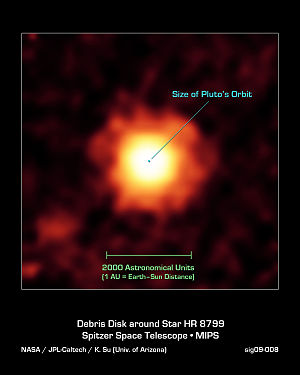 HR 8799 - Spitzer infrared image of HR 8799's debris disk, January 2009. The small dot in the centre is the size of Pluto's orbit.