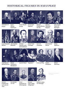 List of War and Peace characters - 32.0KB