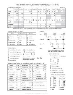 History of the International Phonetic Alphabet History of the IPA phonetic representation system