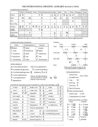 Alfabeto Fonético Internacional - Wikipedia, la enciclopedia libre