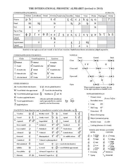 International Phonetic Alphabet Simple English Wikipedia The Free