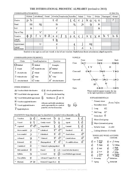 Alphabet Phonetique International Wikiwand