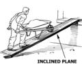 Inclined Plane (PSF).png