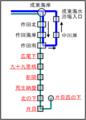 Keisei bus katakai line.png