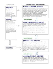 Healthcare in Kenya - Wikipedia