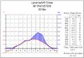 Klima lanzhou.png