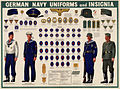 Kriegsmarine uniforms and insignia.jpg