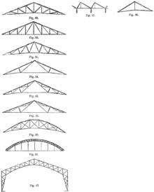 Fachwerke f r d cher und hallen for Fachwerk knotenpunktverfahren