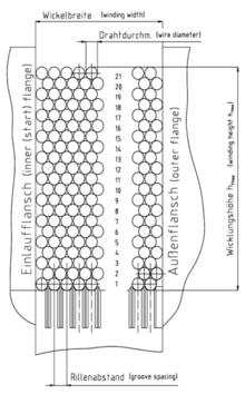 induktionsspannung berechnen automobil bau auto systeme. Black Bedroom Furniture Sets. Home Design Ideas