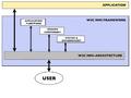 MMI-Framework.png