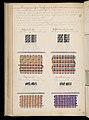 Master Weaver's Thesis Book, Systeme de la Mecanique a la Jacquard, 1848 (CH 18556803-101).jpg