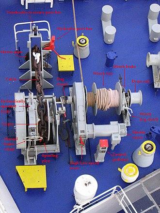 Anchor windlass - Image: Modern ship windlass